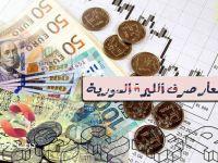 العقوبات تدفع الليرة لمزيد من الانخفاض.. أسعار الدولار والعملات الأربعاء